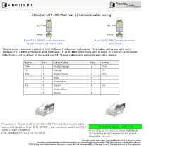 cat 5 cable connector tags ethernet wiring diagram cat5 entrancing cat 6 wiring diagram at Ethernet Cat 5 Wiring Diagram