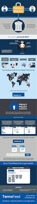 infographic the privacy policy generator from termsfeed