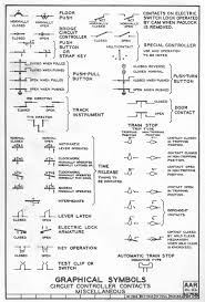 circuit nomenclature & symbols Electrical Wiring Diagram Symbols List Electrical Wiring Diagram Symbols List #66 electrical wiring diagram symbols list