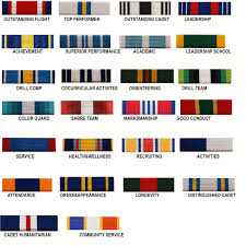 Unexpected Rotc Ribbon Chart Usaf Ribbon Rack Chart Afjrotc