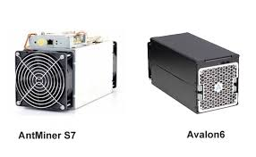 Image result for bitcoin mining solving problems