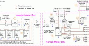 electrical wiring diagrams australia online schematic diagram \u2022 RV Wiring Diagrams Online at Australian Power Point Wiring Diagram