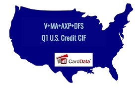 Quarter Cards First Quarter Credit Cards Increased 5 Yoy Growing 3 Cagr