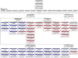 Cutaneous Leishmaniasis In Morocco Psychosocial Burden And
