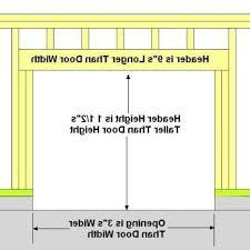 garage door widthsGarage Doors  Standard Garage Door Width Btca Info Examples Doors