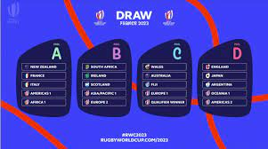 RWC FRANCE 2023, ITALIA NEL GIRONE A CON ALL BLACKS E FRANCIA – AIR –  Associazione Italiana Rugbysti