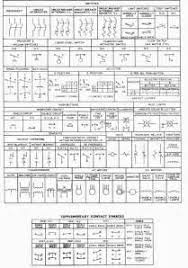 similiar industrial electrical symbols keywords commercial electrical schematic symbols image wiring diagram