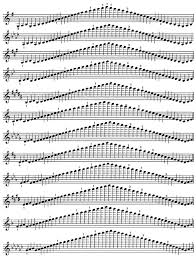 Violin Music Scales Chart Punctilious Violin Scale Charts 2019
