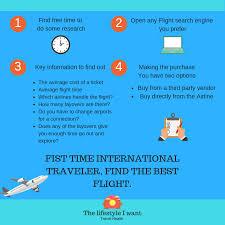 best deals for international flights