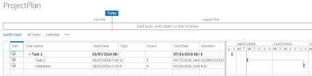 Sharepoint Online Caculated End Date Shows As Blank On Gantt