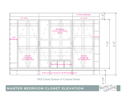 closet dimenses closet dimensions guide average walk in closet minimum size for a walk in closet looking straight on with minimum