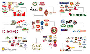 Company Ownership Chart Fascinating Graphics Show Who Owns All The Major Brands In