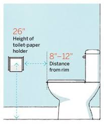 height for wall mounted toilet paper holder. 64 important numbers every homeowner should know. best toilet paperuseful height for wall mounted paper holder e