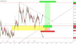 Skfindia Stock Price And Chart Nse Skfindia Tradingview