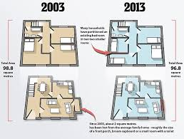 Bedroom Brilliant Bedroom Sizes On Normal Size Bedroom Sizes