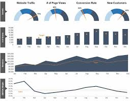 Excel Dashboard Dashboard Creation In Excel Step By Step Guide And Examples