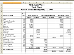 Unit 9 The Work Sheet Accounting Cycle To Date Ppt Download