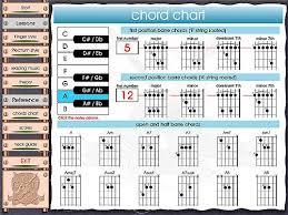 Gch Guitar Academy Left Handed Guitar Courses