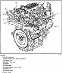 similiar chevy blazer engine diagram keywords gm 4 3 engine diagram also 1998 chevy 350 vortec engine besides chevy