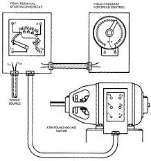 manual starting rheostats for dc motors complete the connections in the following figure to show that the cumulative com pound wound motor can be started from the four terminal starting rheostat