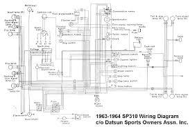 nissan civilian wiring diagram nissan wiring diagrams online nissan 1400 champ wiring diagram nissan auto wiring diagram