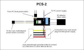 pc power switch wiring diagram wiring diagrams power switch diagram nilza