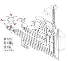 mercury ignition switch wiring diagram basic ignition switch Mercury Element at Mercurycar Wiring Diagram