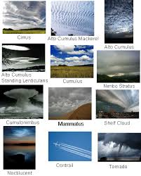 Tell Me Why Why Are There Different Kinds Of Clouds