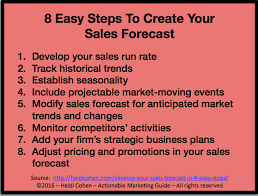 What Is A Sales Forecast How To Develop Your Sales Forecast Heidi Cohen