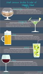 Commonly Ordered Drinks During Happy Hour | by Alexis Parsons | Beyond the  Oval | Medium