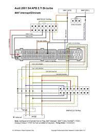 renault kangoo radio wiring diagram auto electrical wiring diagram \u2022 Renault Clio 4 Doors 2014 primary renault kangoo radio wiring diagram renault trafic radio rh ansals info renault clio 3 radio