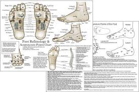 Acupuncture Foot Chart Foot Reflexology And Acupuncture Chart