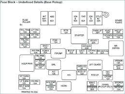 fl60 fuse box diagram wiring diagram site 1997 freightliner fl60 fuse box wiring diagrams ford focus fuse box diagram fl60 fuse box diagram