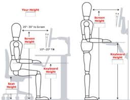 ergonomic desk setup. Ergonomic Desk Height How To Ergonomically Optimize Your Workspace Setup G
