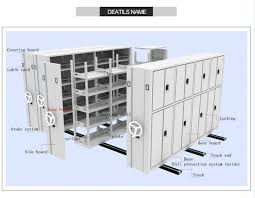 file shelving nearly saves you 40 spaces while the storage capacity remains same that means it saves you 40 space real estate cost