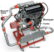 Turbocharger Engine Diagram Turbo Plumbing Diagram
