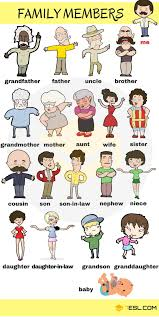 Family Relations Chart English Family Relationship Chart Useful Family Tree Chart With