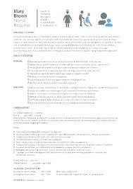 Example Of Registered Nurse Resume Interesting How To Do A Nursing Resume 48 Tips On How To Make Your Nursing