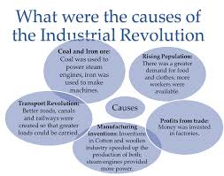 ccs junior certificate history the agricultural and industrial  •what was the agricultural revolution