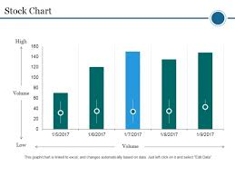 Professional Stock Chart Stock Chart Ppt Powerpoint Presentation Professional Vector