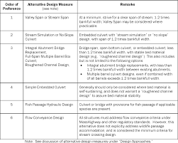 Bridge Design Considerations Pdf Ecological Considerations For Planning And Designing