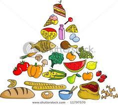 healthy food clipart. Modren Clipart Healthy Food Pyramid Clip Art  Dromggptop Inside Healthy Food Clipart I