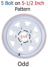 Measuring Bolt Pattern Mesmerizing How To Measure The Bolt Pattern Of A Trailer Wheel Etrailer
