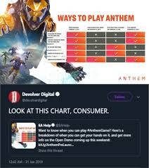 Anthem Chart When You Need A Graph Chart To Buy A Game Electronic Arts