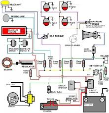 chopper wiring diagram wiring diagram and schematic design cafe racer wiring kit at Custom Chopper Wiring Harness