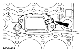 lincoln ls pcv valve they go look at a diagram valve covers graphic