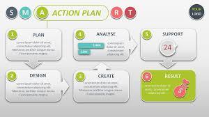 Powerpoint Project Management Templates Smart001 Project Management Powerpoint Template