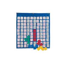 Hundred Number Pocket Chart