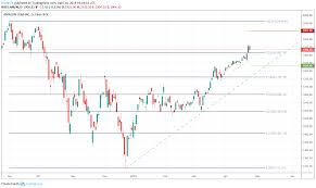 Stock Market Update Earnings On Tap For Ba Intc And Amzn