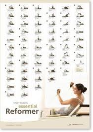 Pilates Wall Chart Reformer Pilates Panosundaki Pin